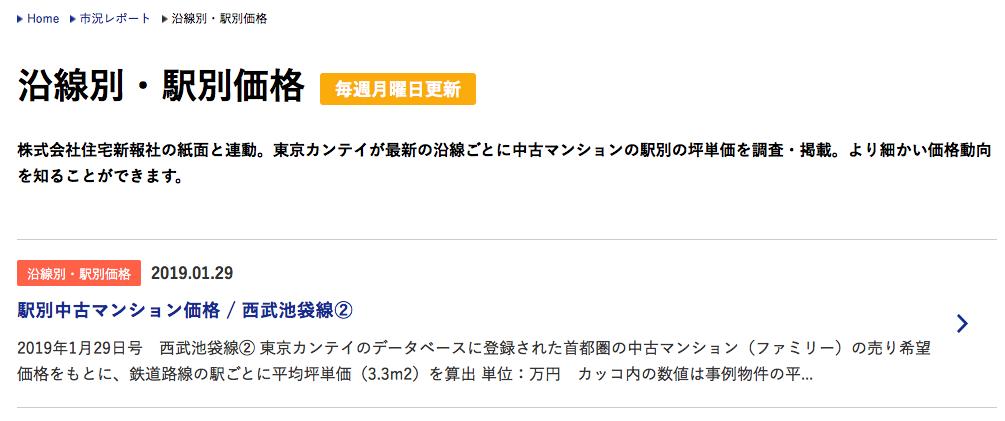 東京カンテイの市況レポート