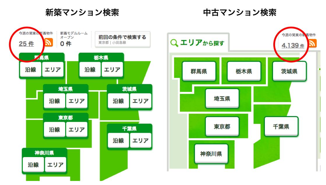 中古マンションは新築マンションよりも物件数が多い