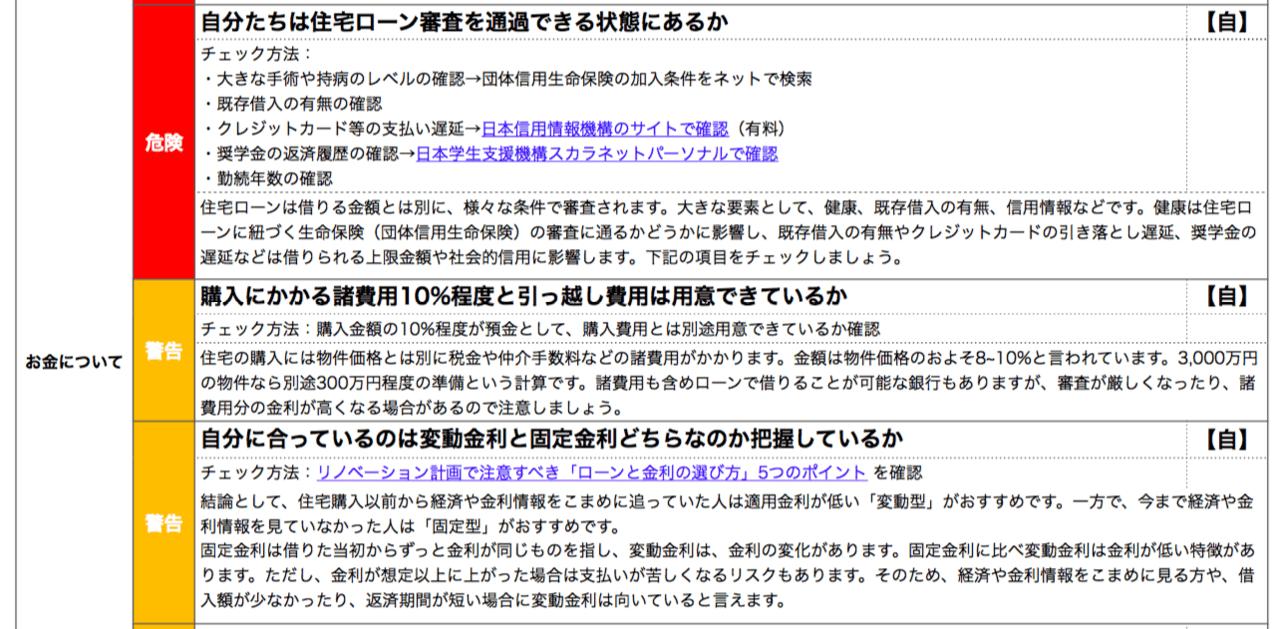 スクリーンショット 2020-01-10 1.37.48