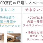 リノベーション1500万円でできることできないこと