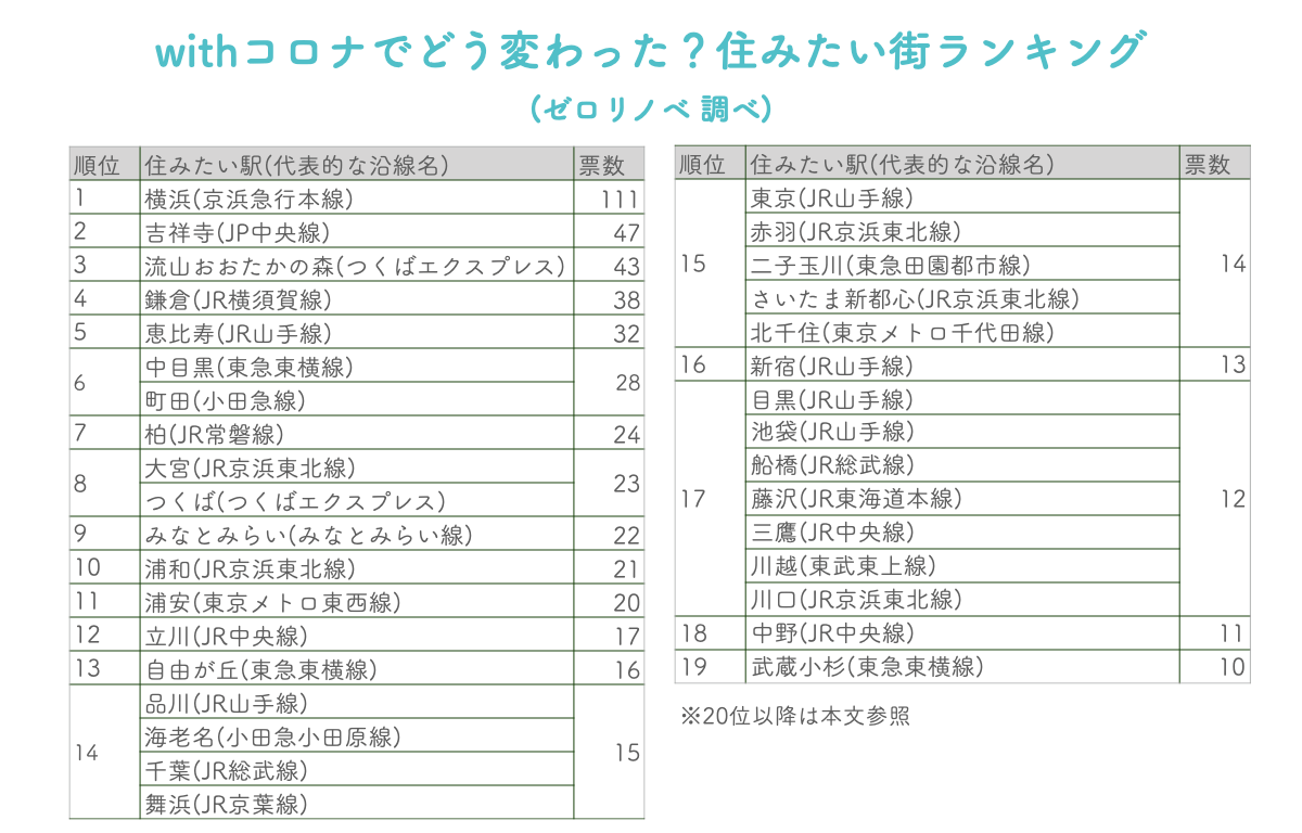 ranking_blog-20.001