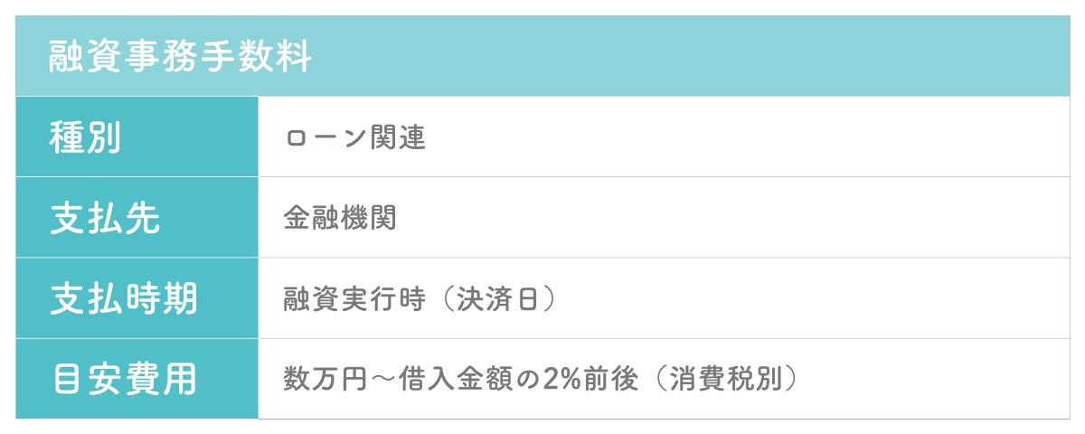 中古物件購入における諸費用の融資事務手数料