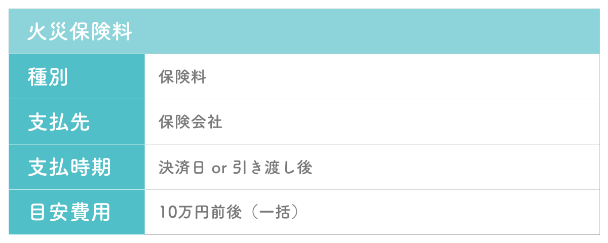 中古物件購入における諸費用の火災保険料