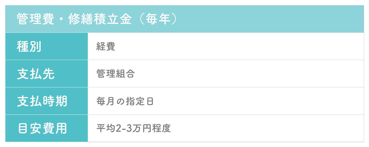 中古物件購入における管理費・修繕積立金